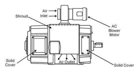 TEAO motor