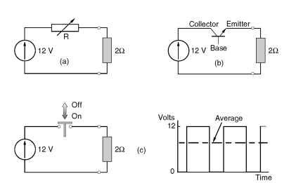 voltage control d c output from d c supply motors and drives  methods of obtaining a variable voltage output from a constant voltage source alternative approach