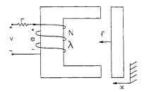 ENERGY APPROACH (ENERGY-COENERGY) (Electric Motors)