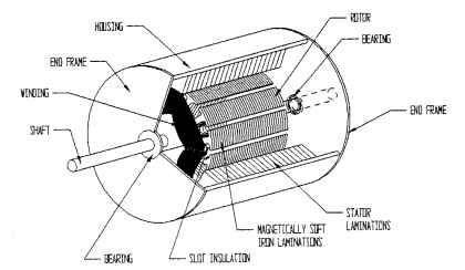 Bearing systems for small electric motors electric motors for Small electric motor bushings