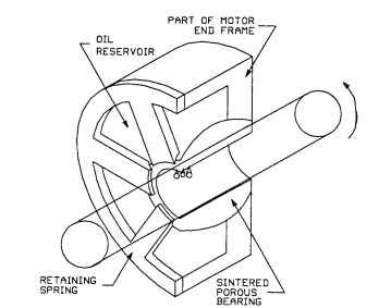 Lubrication electric motors for How to lubricate an electric motor