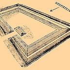 Схема земляного укрепления-редута