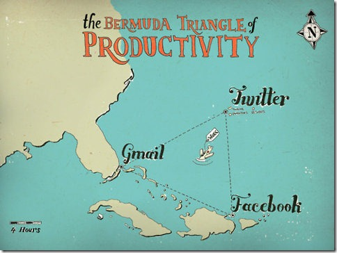 illustration: bermuda triangle of productivity