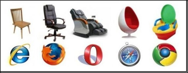 a cadeira ideal para cada tipo de navegador