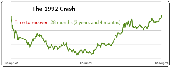 [1992 crash[9].png]