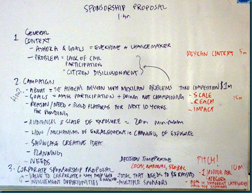 Doc600700 Sample of a Sponsorship Proposal Sample Sponsorship – Example of a Sponsorship Proposal