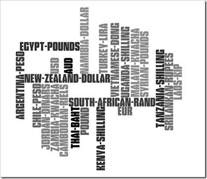 Wordle - Create - Mozilla Firefox 1262009 105432 PM.bmp