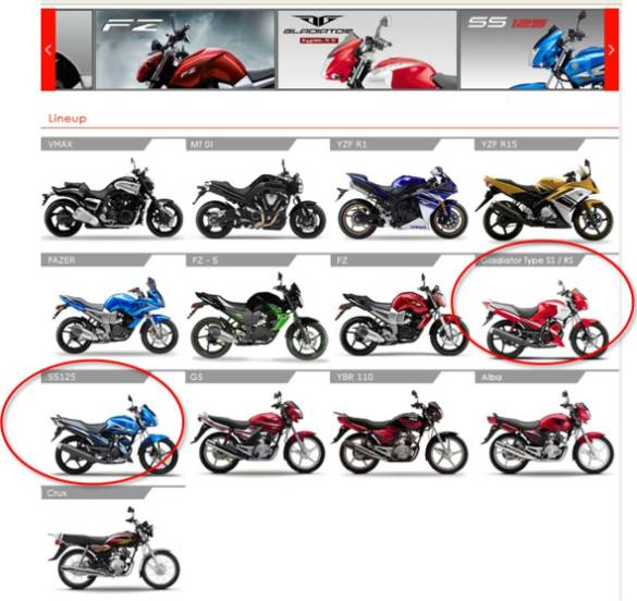 Yamaha India 2010 Product Lineup