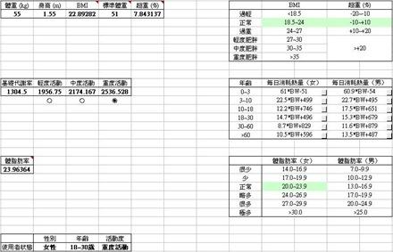 體重管理工作表