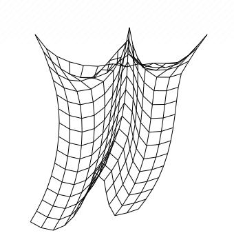 Simulacion de ropa en HTML5