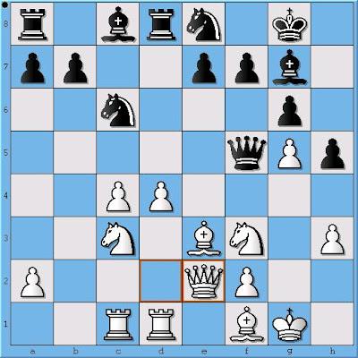 NM Alex Ostrovskiy - NM Ian Schoch, Position 1
