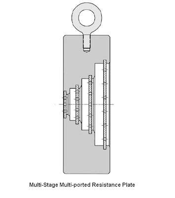 Multi-process staged rollout что это за расширение - 5