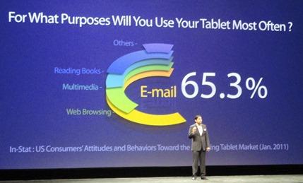 Tablets survey uses
