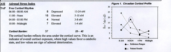 en s first saliva test info 9.7.2009.jpg