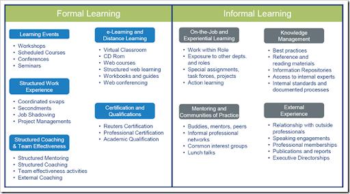 eLearning Strategy