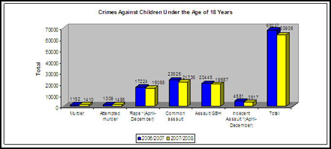 a discussion of the violent crimes against young and adult From juvenile delinquency to young adult offending scholars and laypeople alike debate what causes young people to commit crimes although most states mark the legal transition from adolescence to adulthood at age 18, researchers question whether the human brain is fully mature at that age.