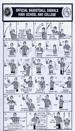 Officials In Soccer. Officials hand signals in
