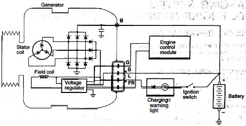how to tell if battery or alternator