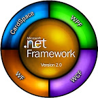 Learn Visual Studio.NET today