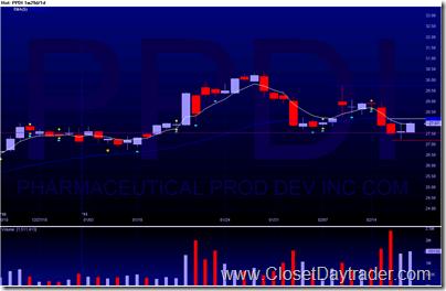 PPDI - 2011-02-20 212849 - 1m29d - 1d