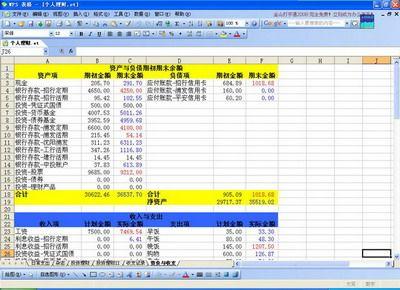 云鹏个人理财工具0.5版说明书-工具说明(WPS 2007)