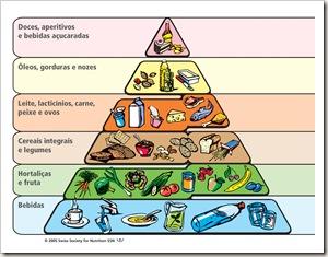 Pyramide_atletas