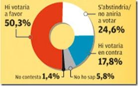 h511_enquesta_independencia