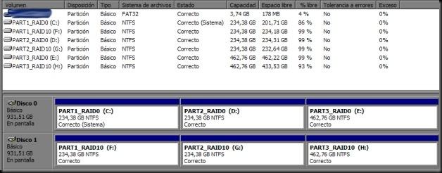 RAID0yRAID0 1