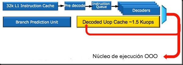 SB_uopcache2