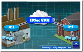 s2s vpn pre-shared-key asa firewall