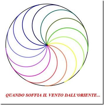 girandola1