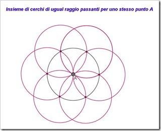 cerchi_per_punti_01