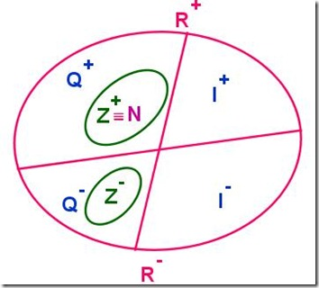 DiagrammaRealirelativi2