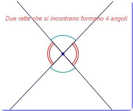 Angolo_lezione3