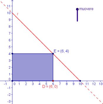 retta rettangoli isoperimetrici