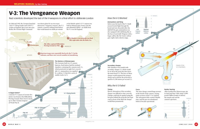 ww2-infograph (7)