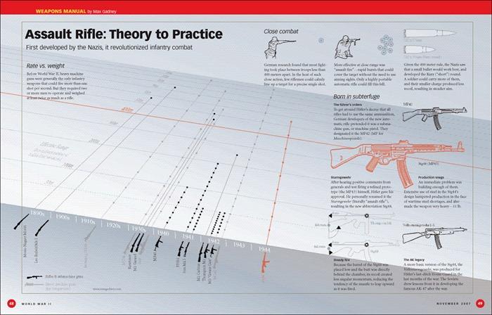 ww2-infograph (10)