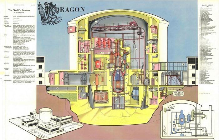nuclear-reactor-design2
