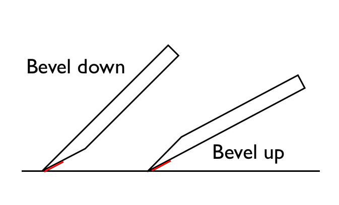BU%20vs.%20BD.jpg