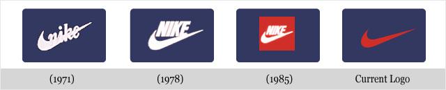 Évolution des logos de grandes sociétés - Nike