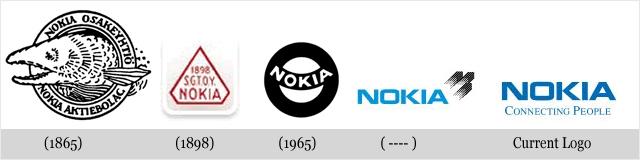 Évolution des logos de grandes sociétés - Nokia