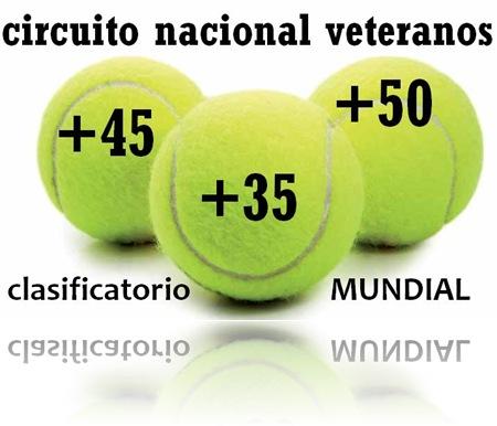 Circuito Nacional VETERANOS FEP, Mundial