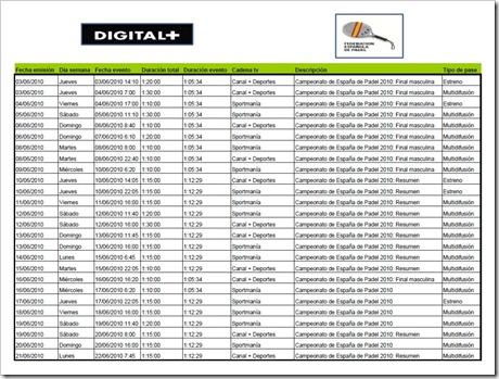 Pases Digital x Campeonat España Ciudad Raqueta Madrid Padel 2010 [1024x768]