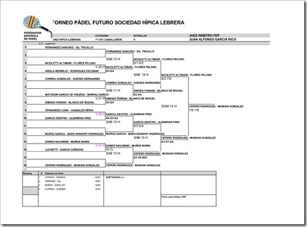 Cuadro Torneo Padel Futuro Sociedad HIPICA FEP 2010 BADAJOZ