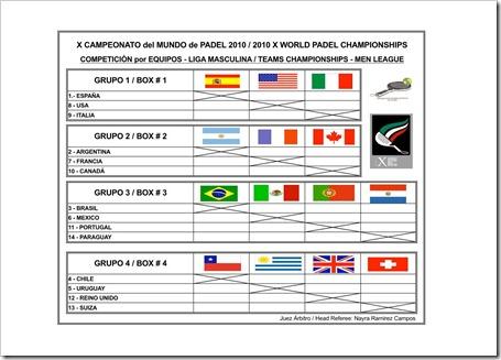 equipos_varonil_x_mundial[1] Copy_0