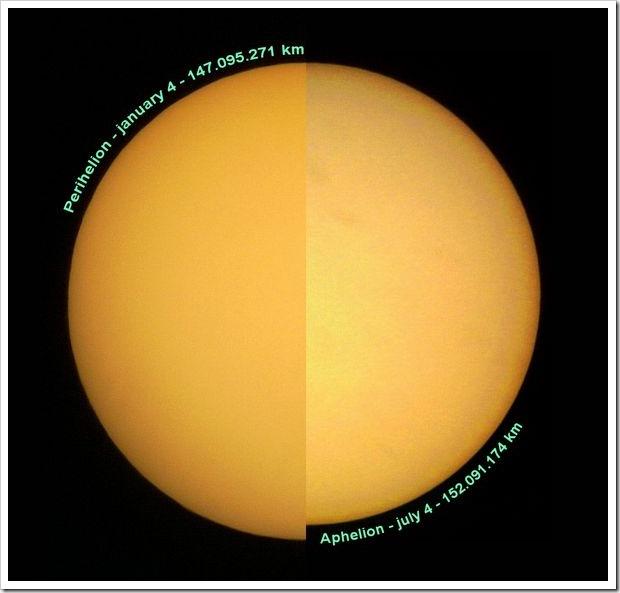 PerihelionAphelion_Sun