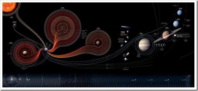50-years-exploration-huge (Small)