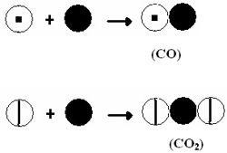 teoria de dalton