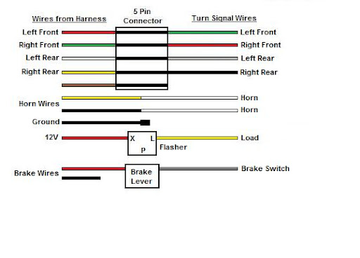 TurnSignalWiring2 wiring a 8 wire turn signal w horn turn signal kit wiring diagram at panicattacktreatment.co