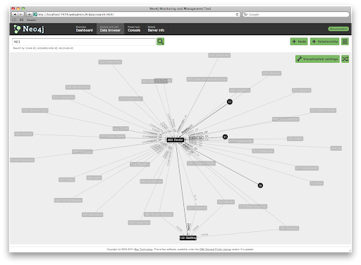 Neo4j web admin